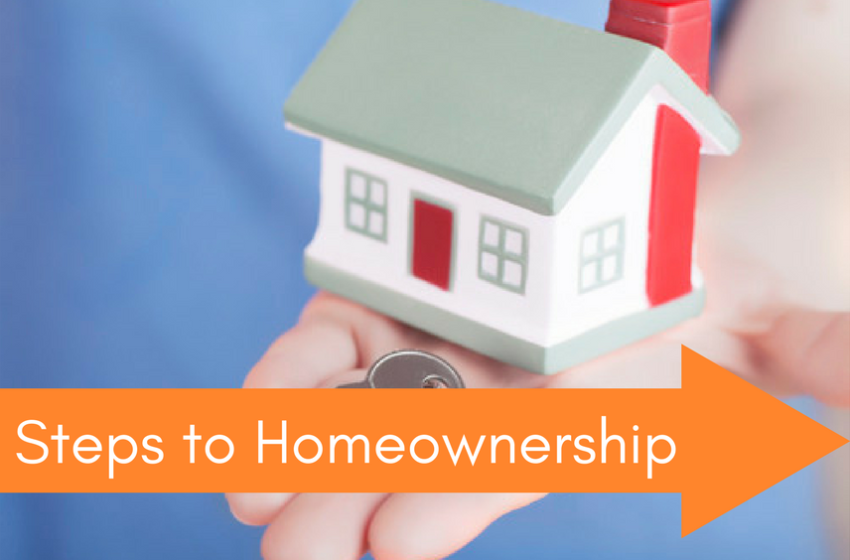 What are the steps involved in buying a house?