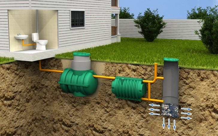 Discover the many benefits of a septic tank inspection